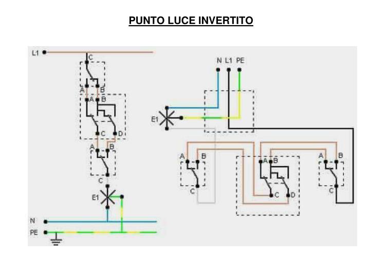 PUNTO LUCE INVERTITO