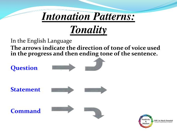 Intonation Patterns: