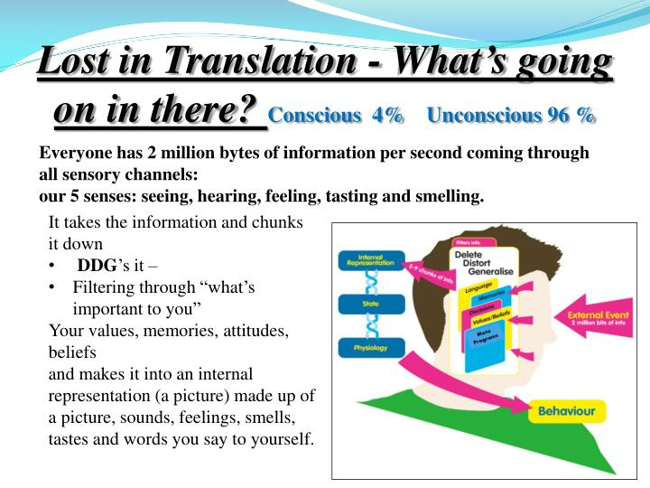 Lost in Translation - What's