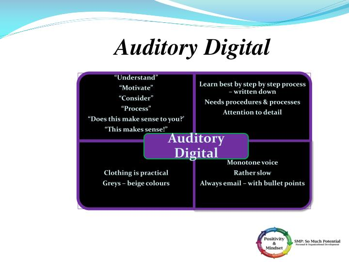 Auditory Digital