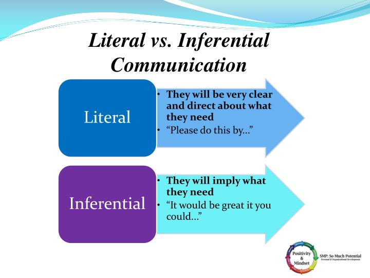 Literal vs. Inferential