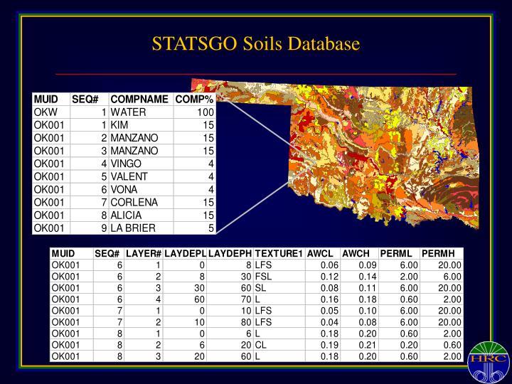 STATSGO Soils Database