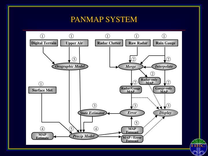 PANMAP SYSTEM