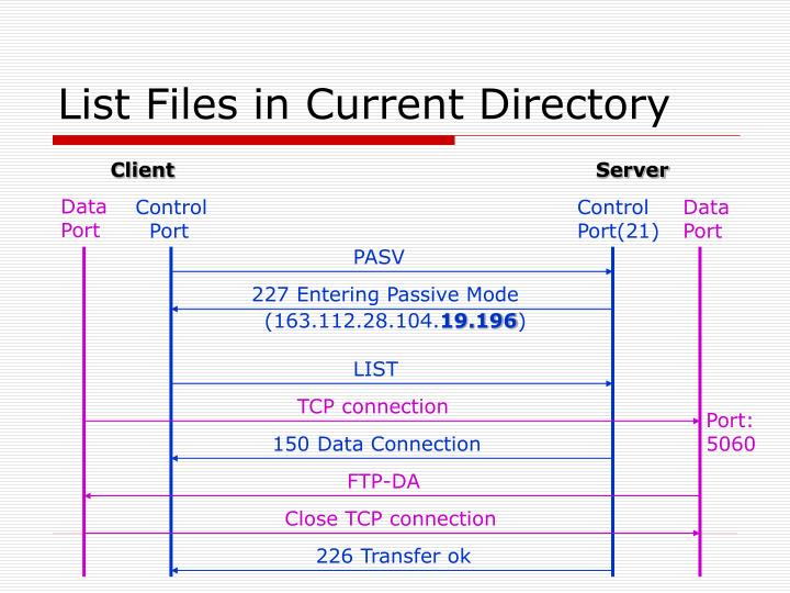 List Files in Current Directory