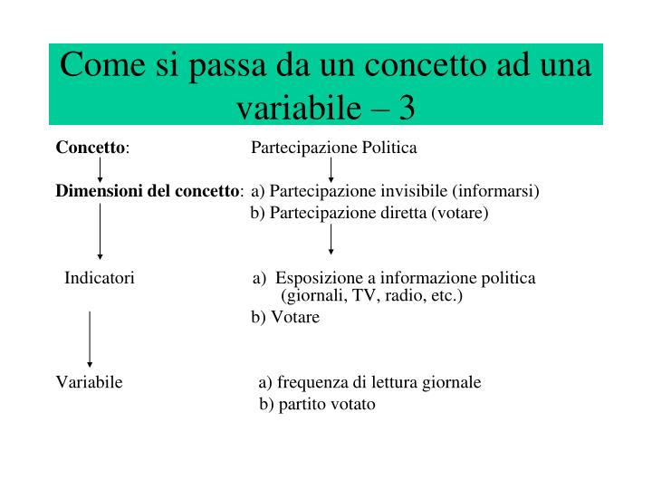 Come si passa da un concetto ad una variabile – 3