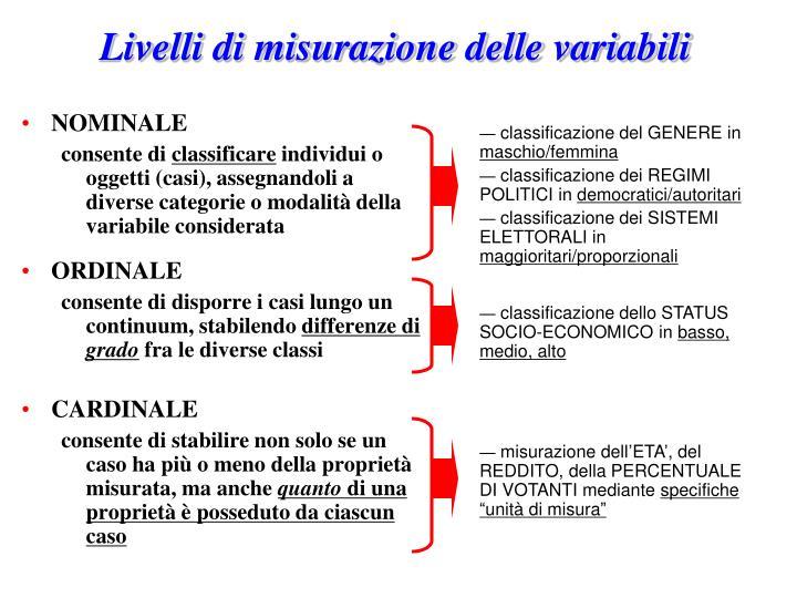 Livelli di misurazione delle variabili