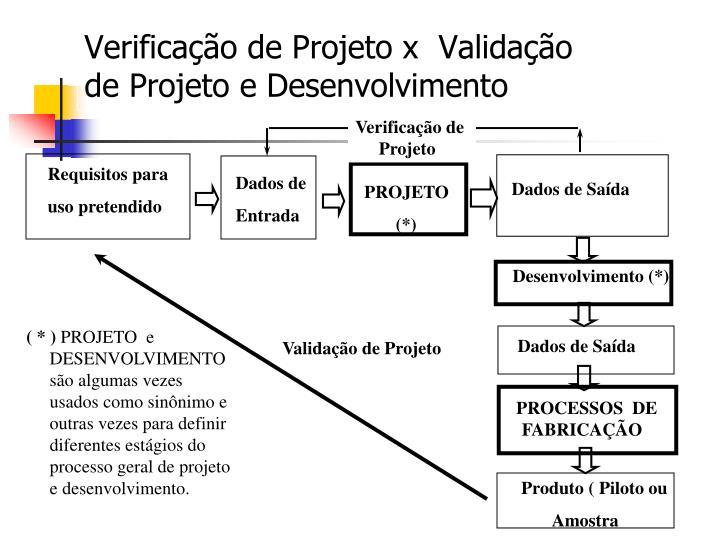 Verificação de Projeto x  Validação