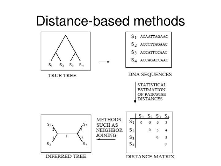 Distance-based methods