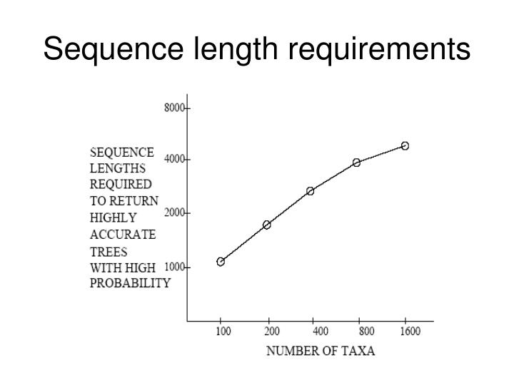 Sequence length requirements