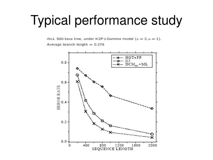 Typical performance study
