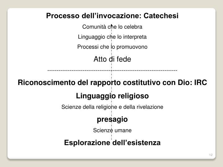Processo dell'invocazione: Catechesi