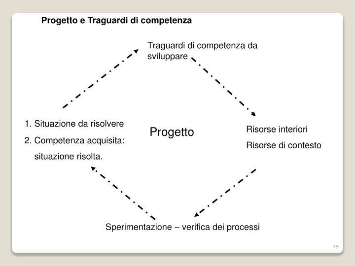 Progetto e Traguardi di competenza