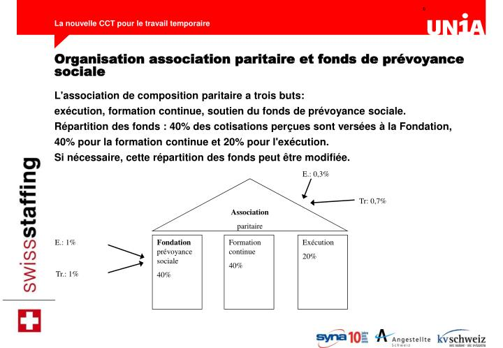 Organisation association paritaire