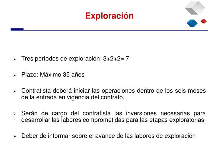 Tres períodos de exploración: 3+2+2= 7