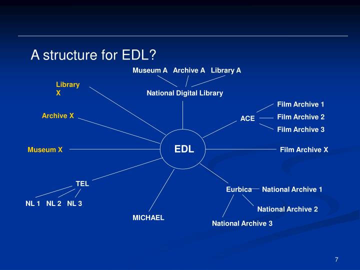 A structure for EDL?