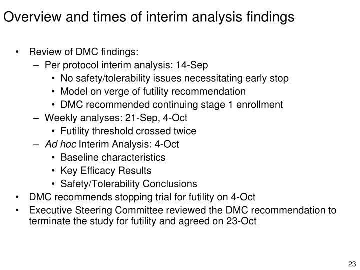 Overview and times of interim analysis findings