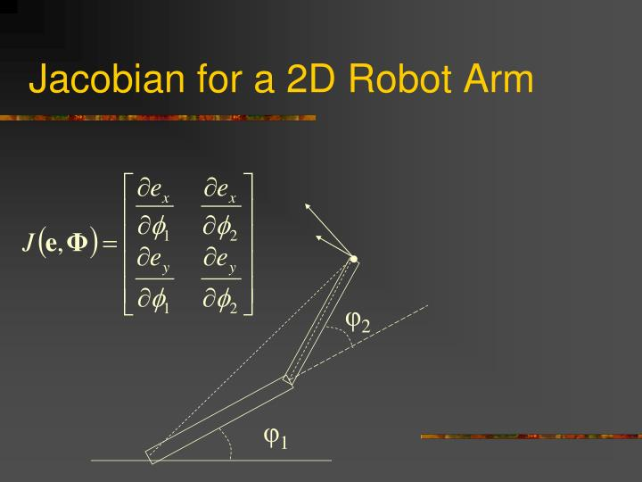 Jacobian for a 2D Robot Arm