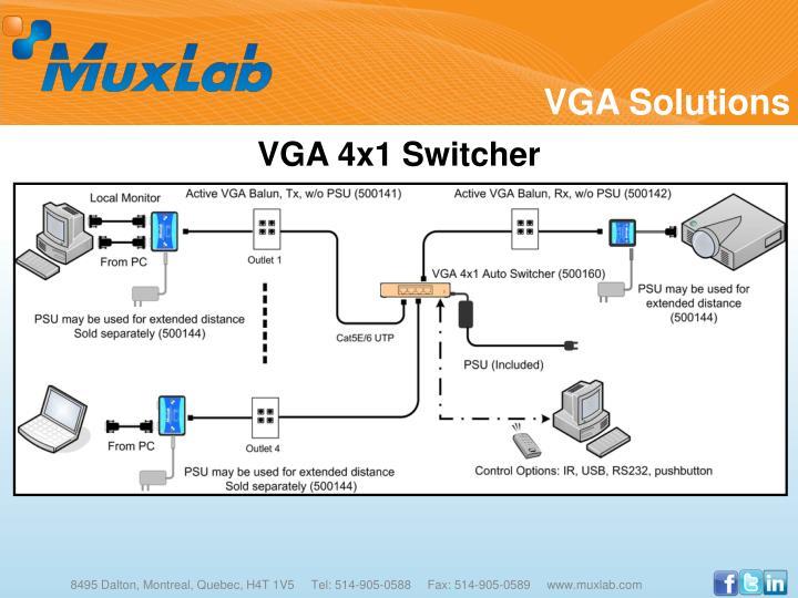 VGA Solutions