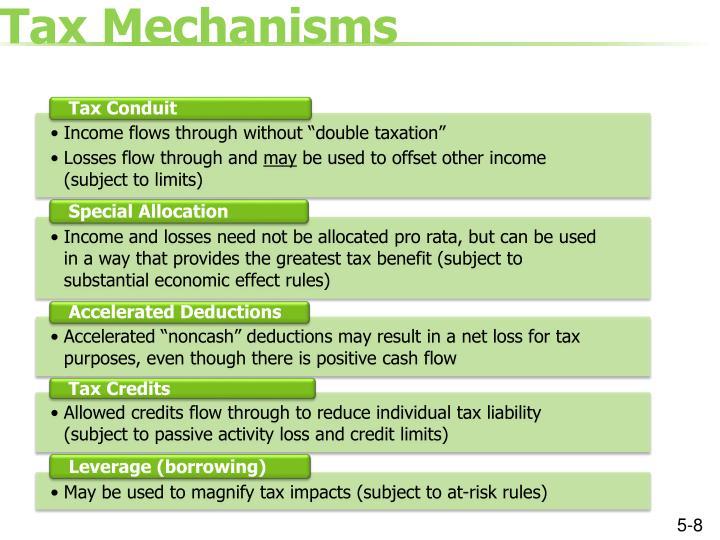 Tax Mechanisms
