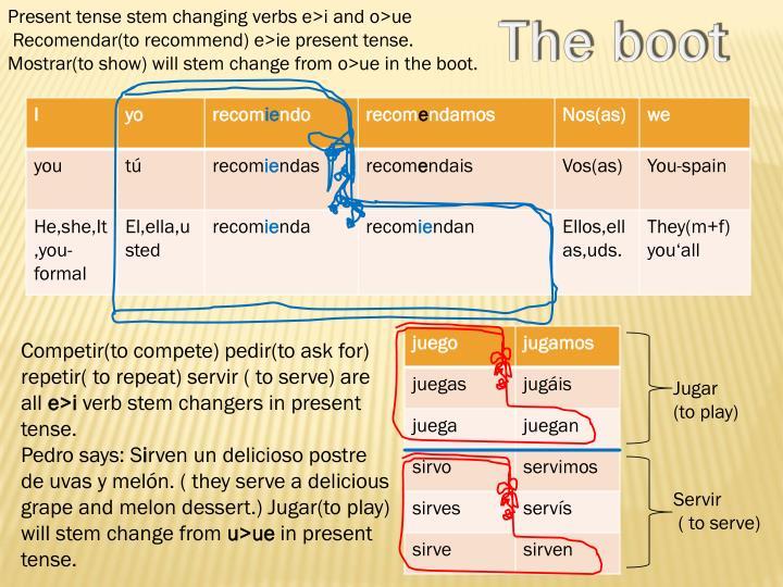 Present tense stem changing verbs e>