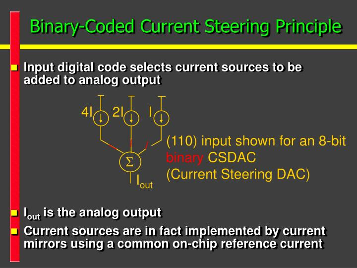 Binary-Coded Current Steering Principle
