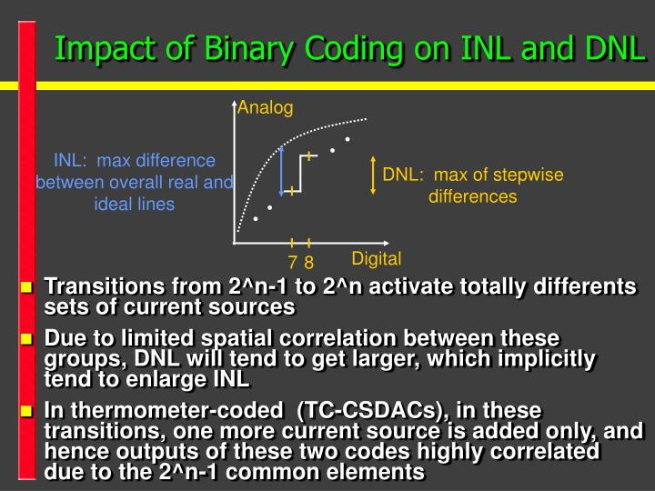 Impact of Binary Coding on INL and DNL