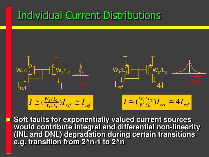 Individual Current Distributions