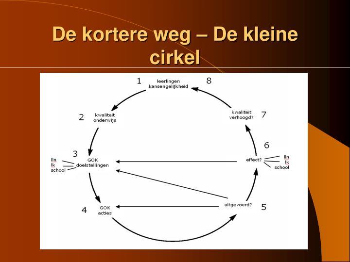 De kortere weg – De kleine cirkel