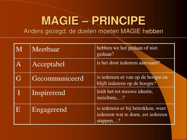 MAGIE – PRINCIPE