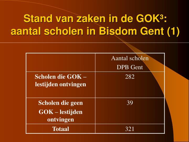 Stand van zaken in de GOK³: aantal scholen in Bisdom Gent (1)