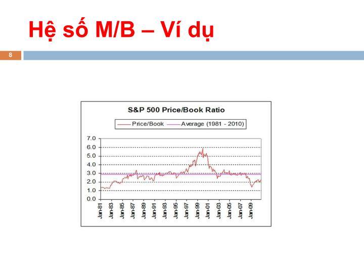 Hệ số M/B – Ví dụ