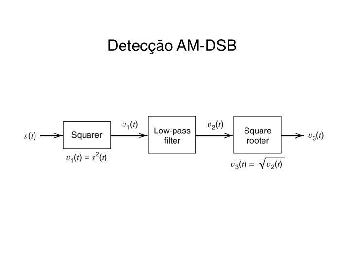Detecção AM-DSB