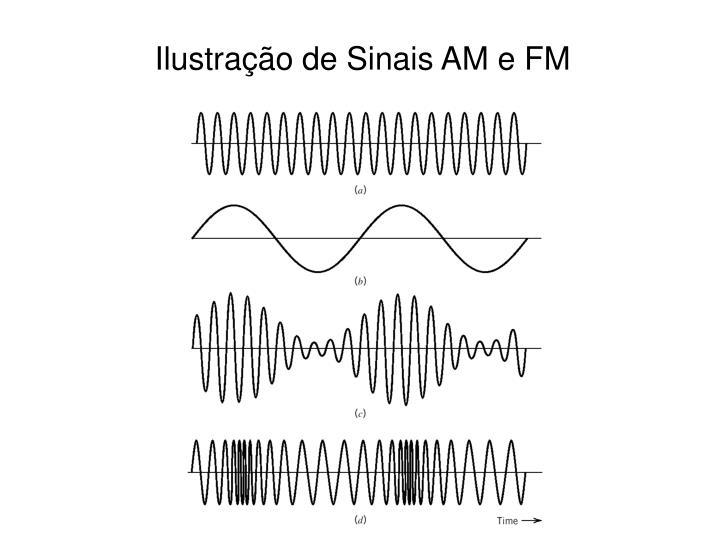 Ilustração de Sinais AM e FM