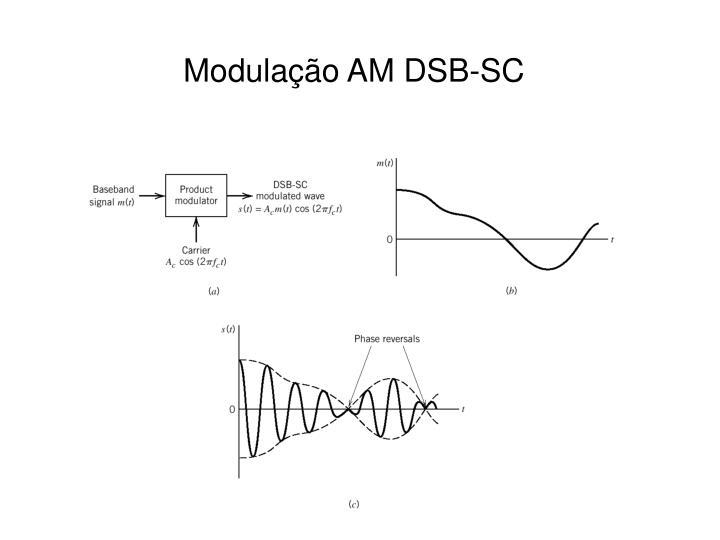 Modulação AM DSB-SC