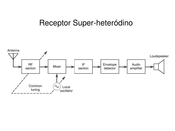 Receptor Super-heteródino
