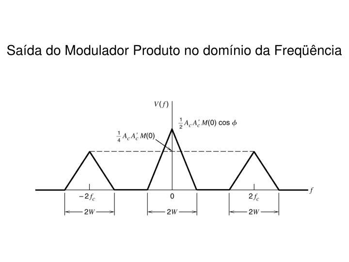 Saída do Modulador Produto no domínio da Freqüência