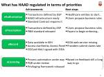 what has haad regulated in terms of priorities