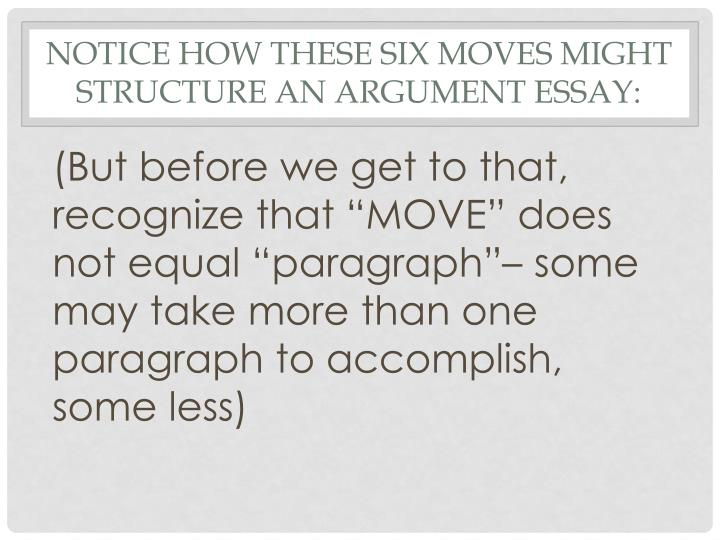 Notice how these six moves might structure an argument essay: