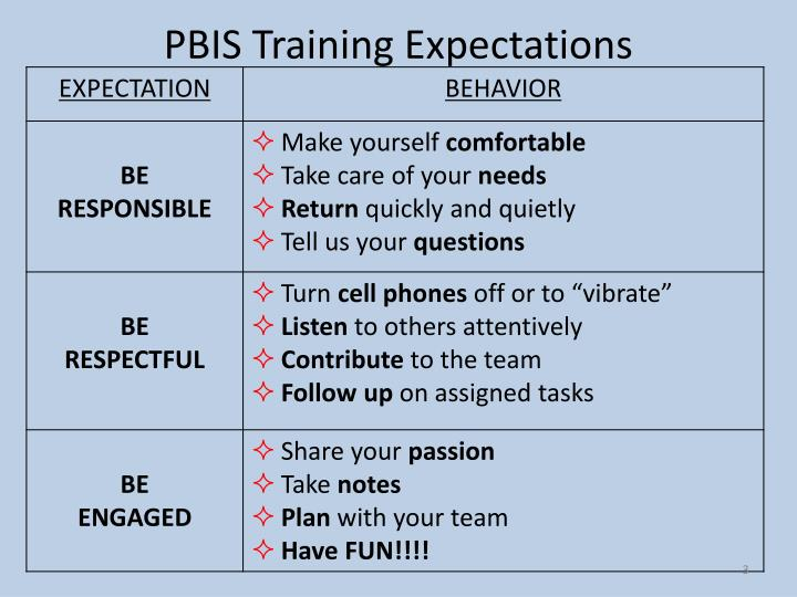 Pbis training expectations