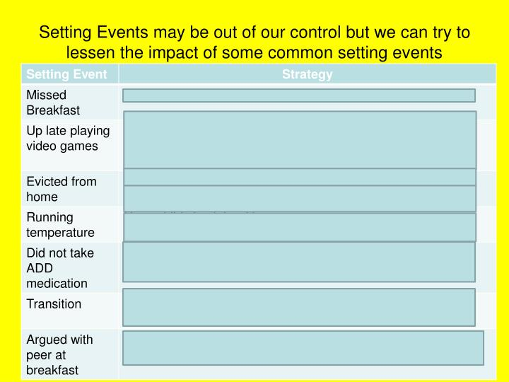 Setting Events may be out of our control but we can try to lessen the impact of some common setting events