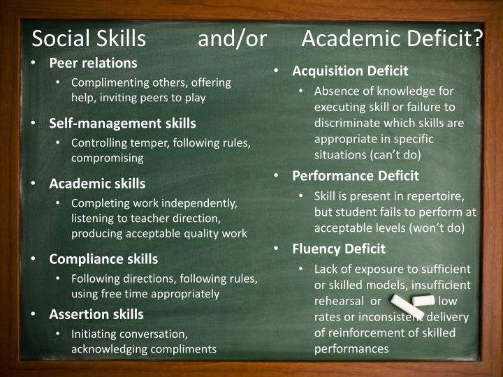 Social Skills         and/or      Academic Deficit?