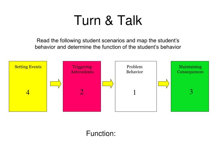 Turn & Talk