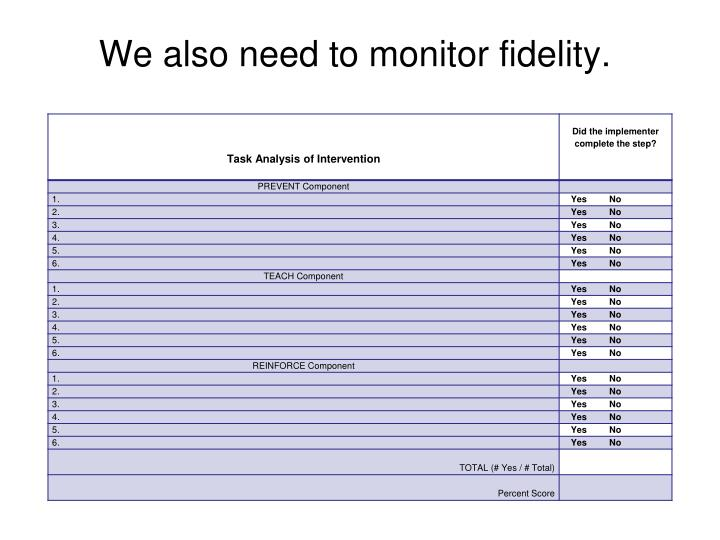 We also need to monitor fidelity.