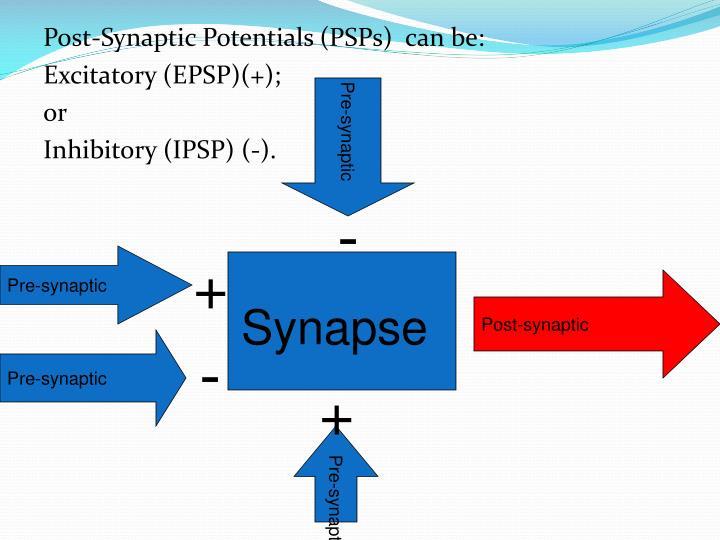 Pre-synaptic