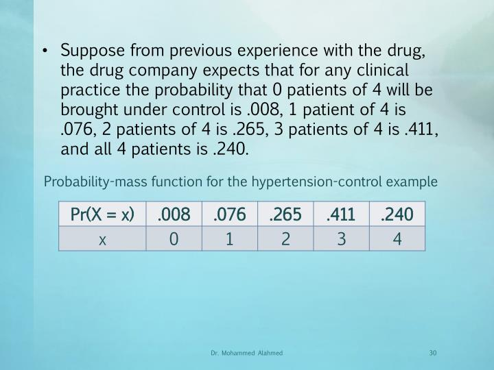 Suppose from previous experience with the drug, the drug company expects that for any clinical practice the probability that 0 patients of 4 will be brought under control is .008, 1 patient of 4 is .076, 2 patients of 4 is .265, 3 patients of 4 is .411, and all 4 patients is .240.