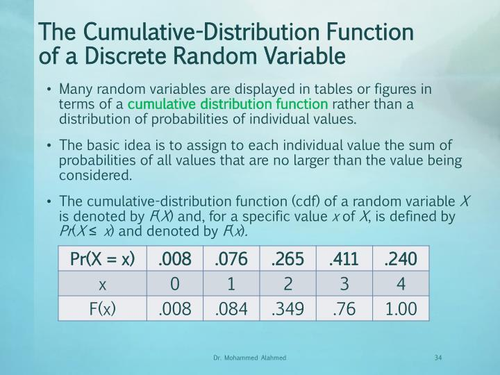The Cumulative-Distribution Function