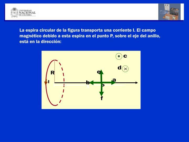 La espira circular de la figura transporta una corriente I. El campo