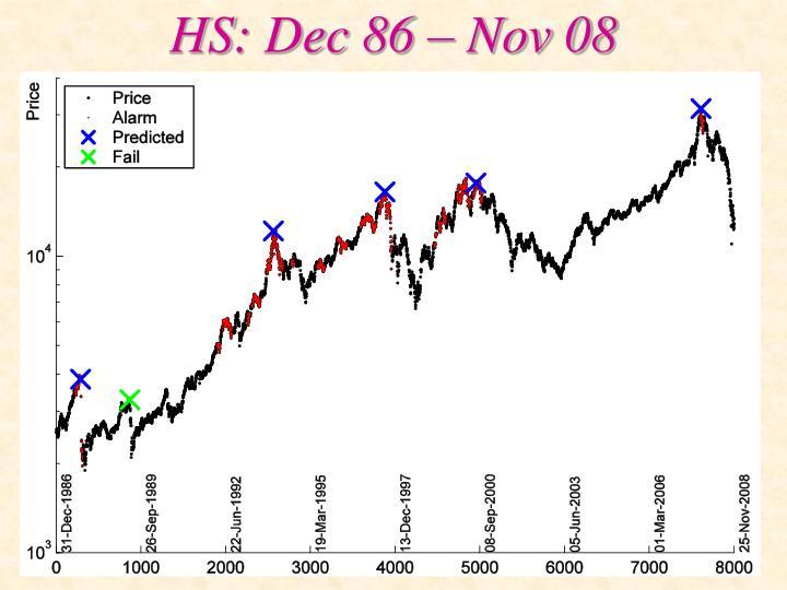 HS: Dec 86 – Nov 08
