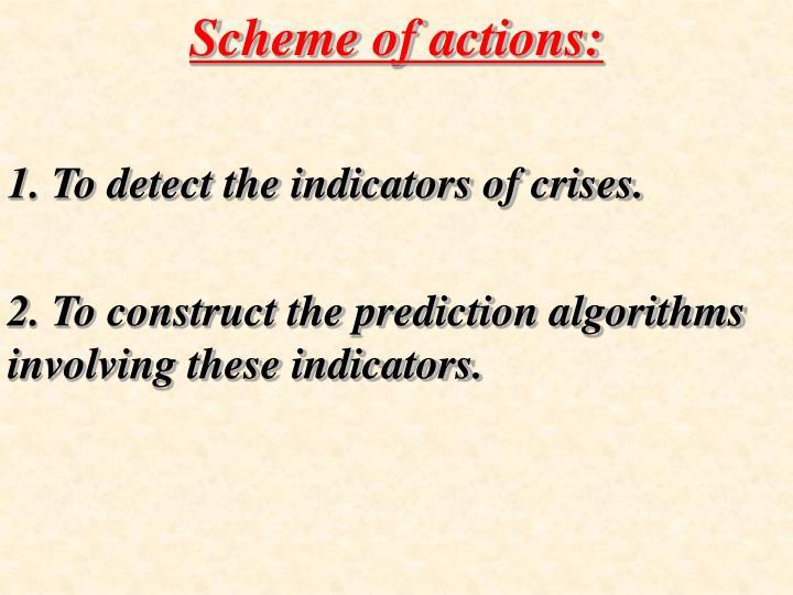 Scheme of actions: