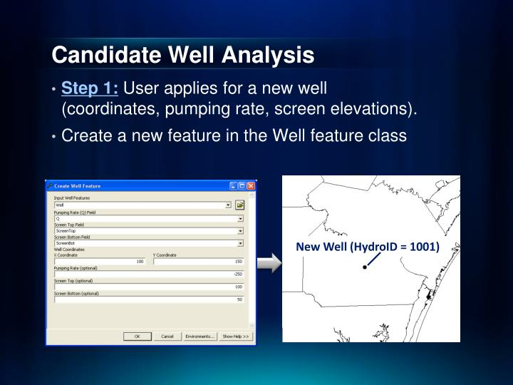 Candidate well analysis